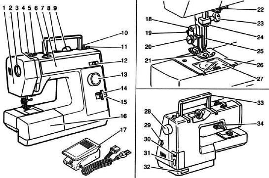 elna 1010 sewing machine prices